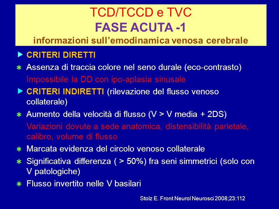 TCD/TCCD e TVC FASE ACUTA -1 informazioni sull'emodinamica venosa cerebrale