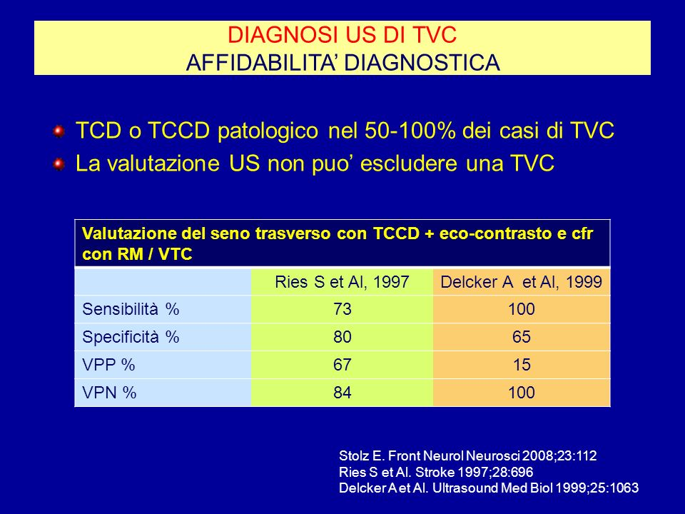DIAGNOSI US DI TVC AFFIDABILITA' DIAGNOSTICA