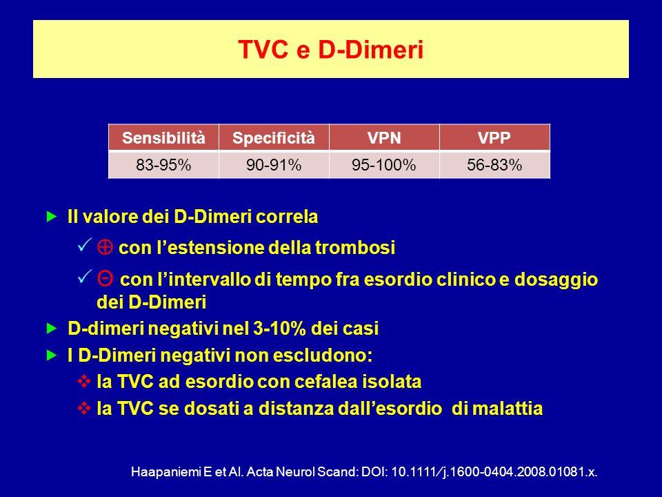 TVC e D-Dimeri  con l'estensione della trombosi