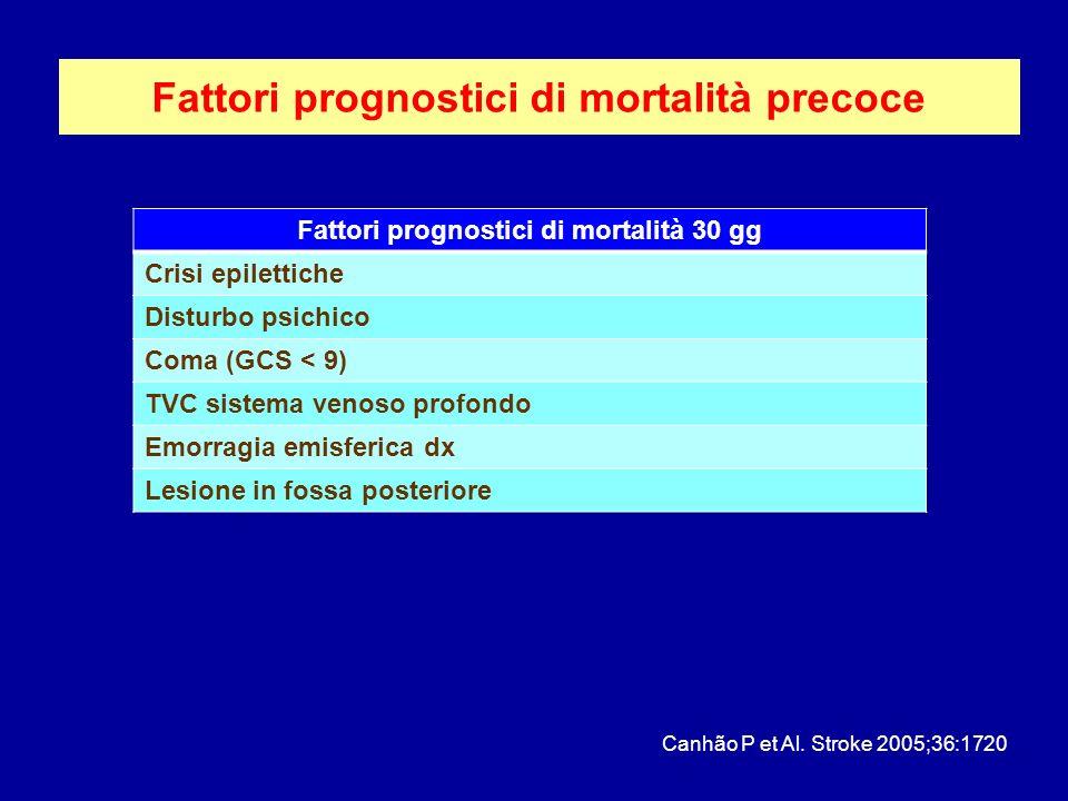 Fattori prognostici di mortalità precoce