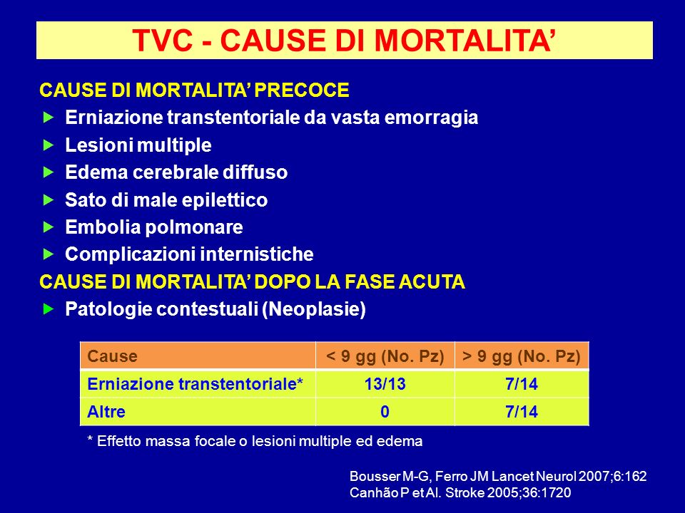 TVC - CAUSE DI MORTALITA'