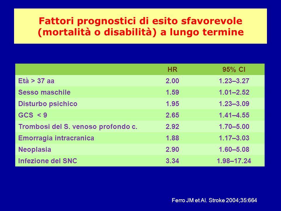 Fattori prognostici di esito sfavorevole (mortalità o disabilità) a lungo termine