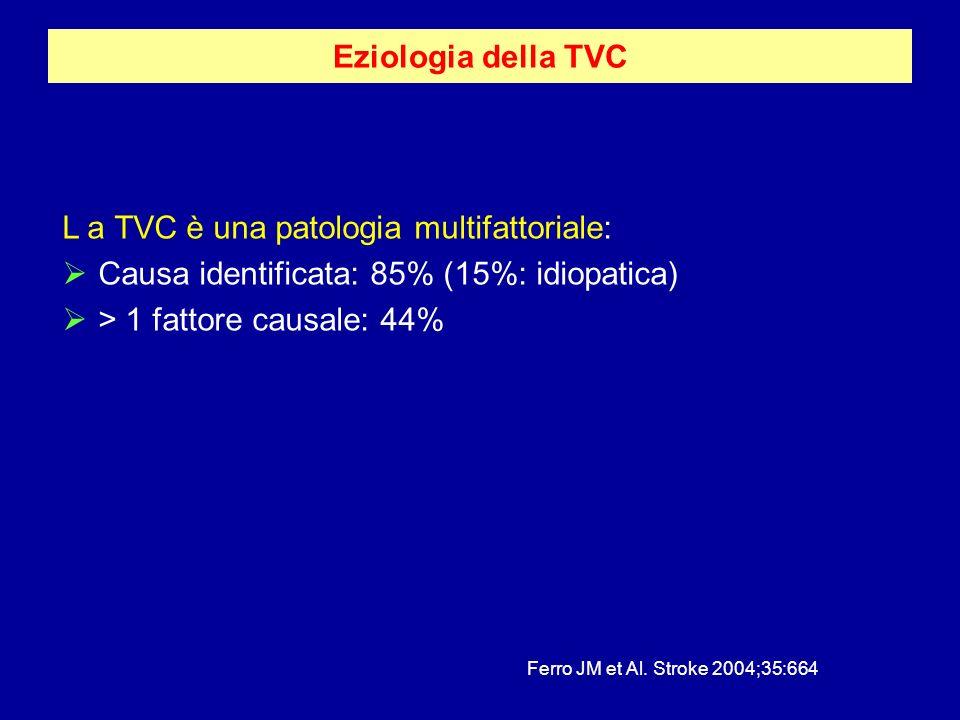 L a TVC è una patologia multifattoriale: