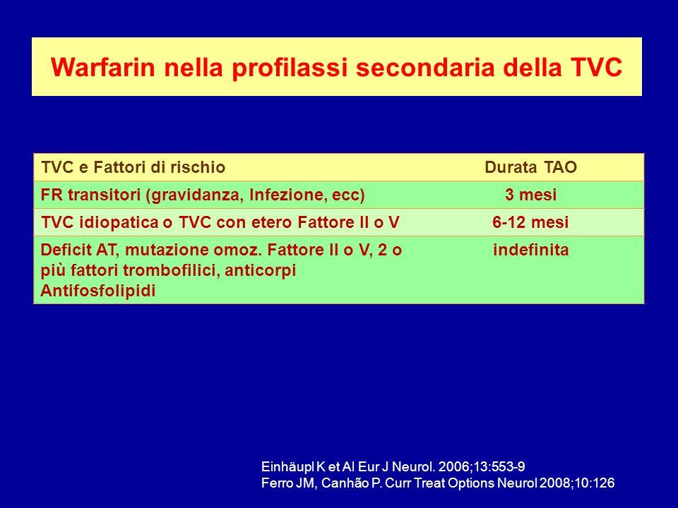 Warfarin nella profilassi secondaria della TVC