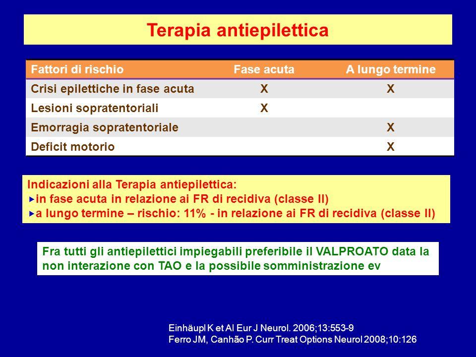 Terapia antiepilettica