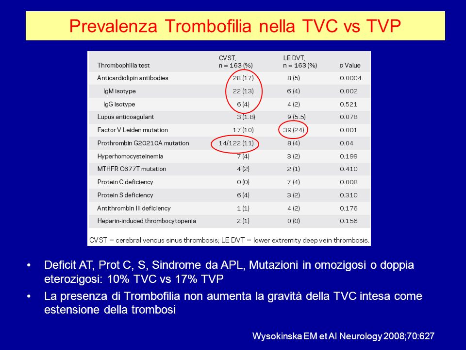 Prevalenza Trombofilia nella TVC vs TVP