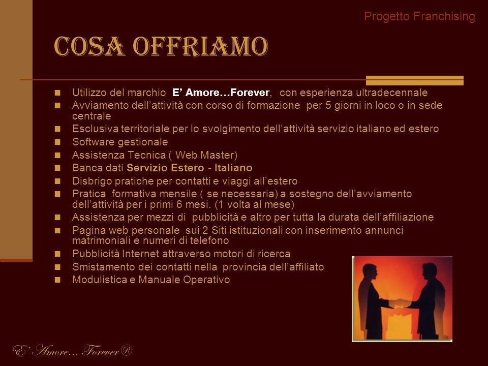 Cosa Offriamo E' Amore… Forever® Progetto Franchising