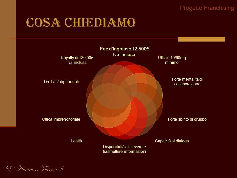Progetto Franchising Cosa Chiediamo E' Amore… Forever®