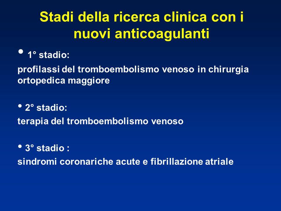 Stadi della ricerca clinica con i nuovi anticoagulanti