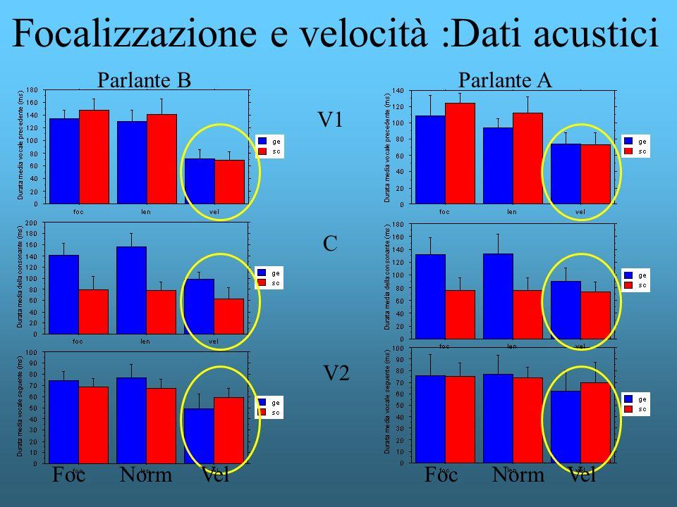 Focalizzazione e velocità :Dati acustici