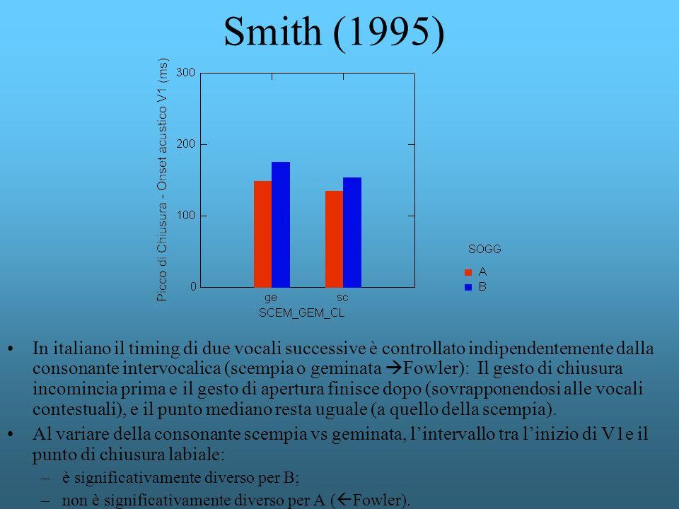 Smith (1995)