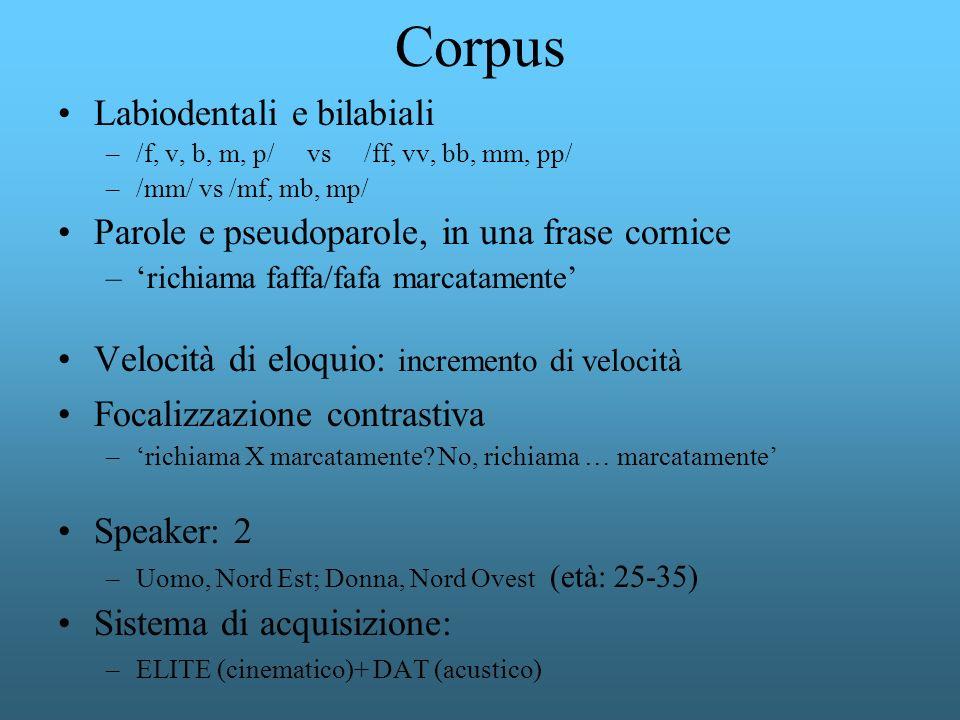 Corpus Labiodentali e bilabiali