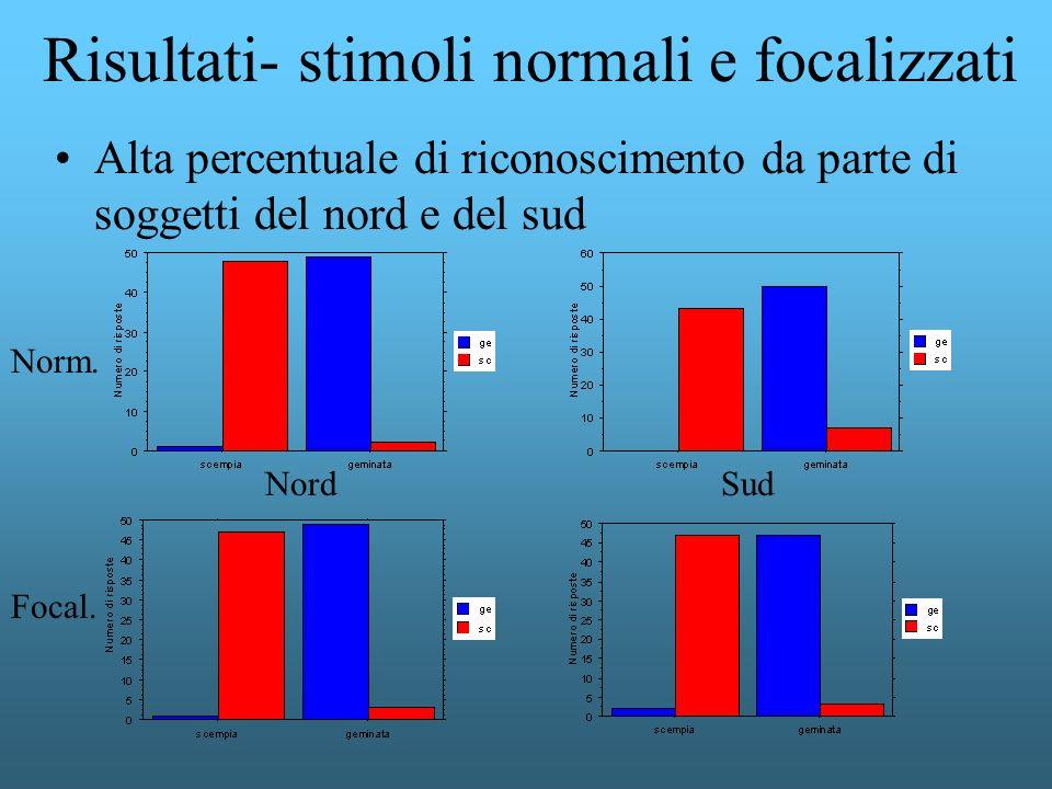Risultati- stimoli normali e focalizzati