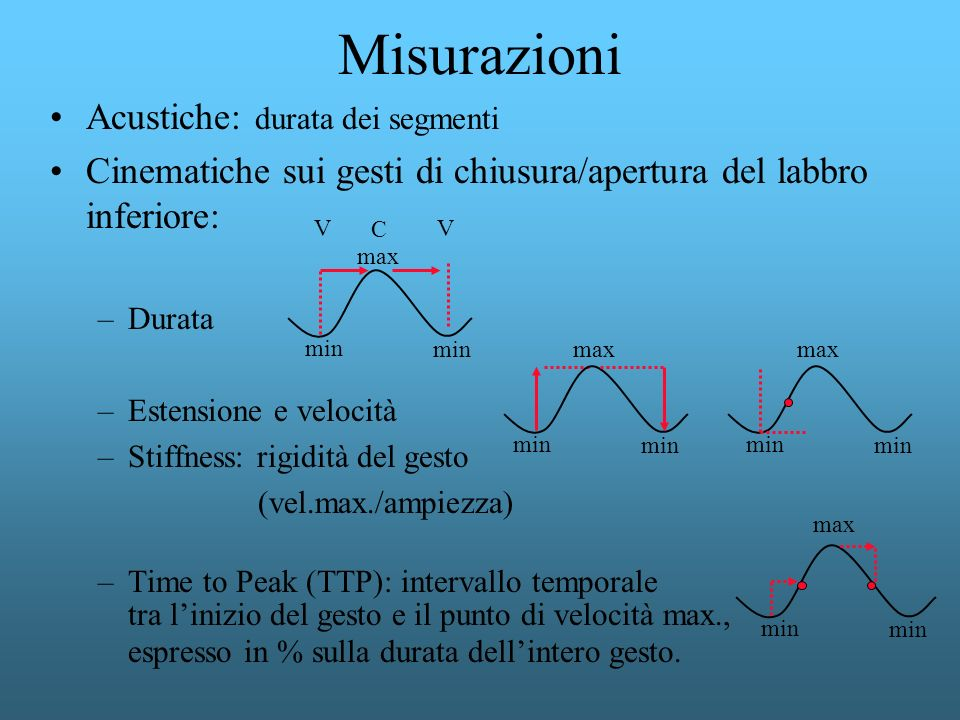 Misurazioni Acustiche: durata dei segmenti