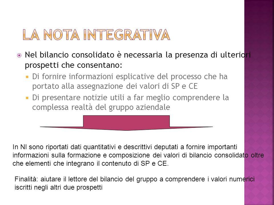 La nota integrativa Nel bilancio consolidato è necessaria la presenza di ulteriori prospetti che consentano: