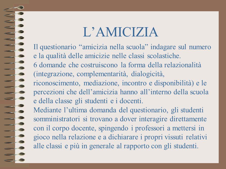 L'AMICIZIA Il questionario amicizia nella scuola indagare sul numero e la qualità delle amicizie nelle classi scolastiche.