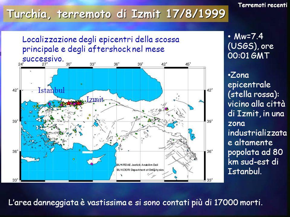 Turchia, terremoto di Izmit 17/8/1999