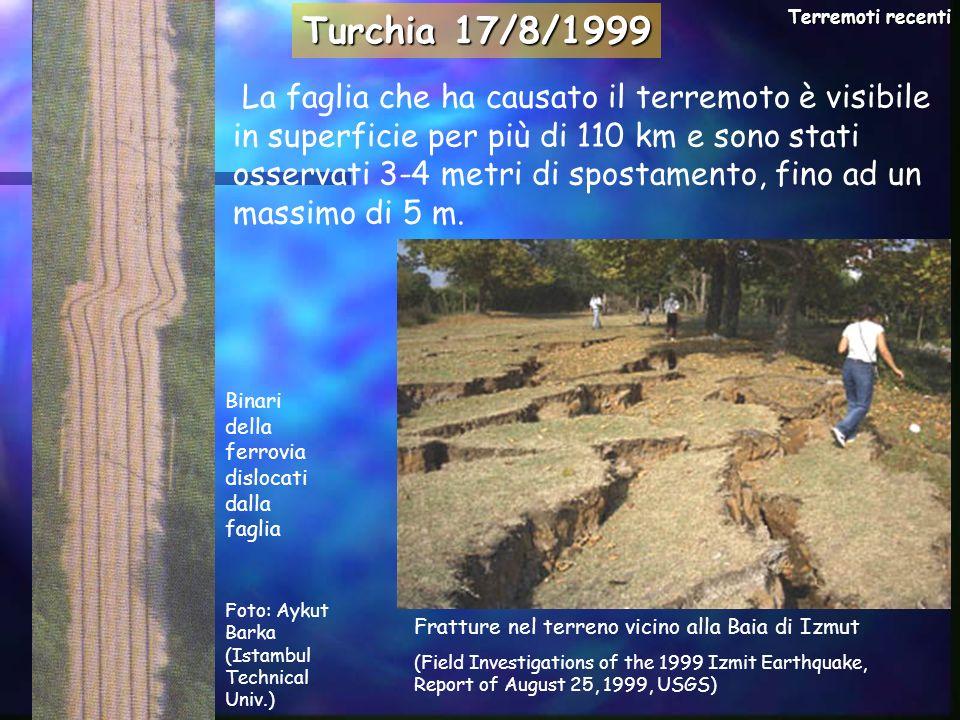 Turchia 17/8/1999 Terremoti recenti.