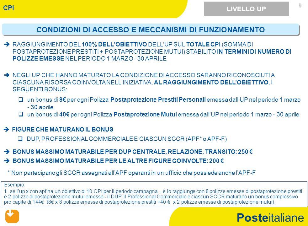 CONDIZIONI DI ACCESSO E MECCANISMI DI FUNZIONAMENTO
