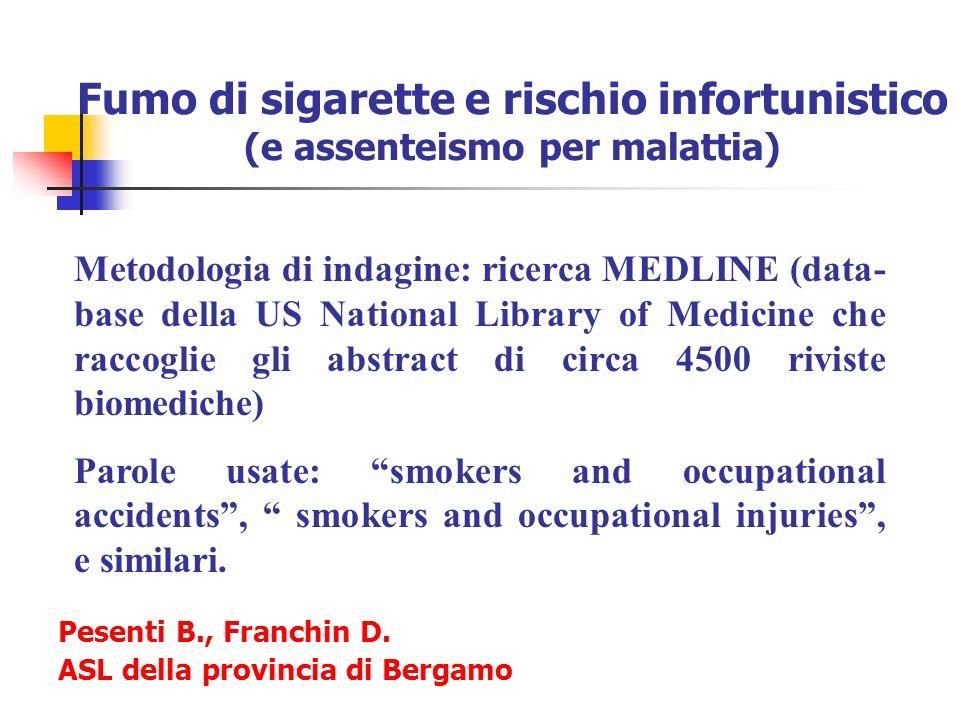 Fumo di sigarette e rischio infortunistico (e assenteismo per malattia)
