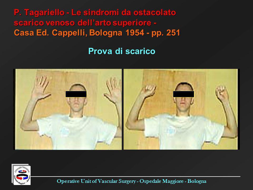 P. Tagariello - Le sindromi da ostacolato scarico venoso dell'arto superiore - Casa Ed. Cappelli, Bologna 1954 - pp. 251