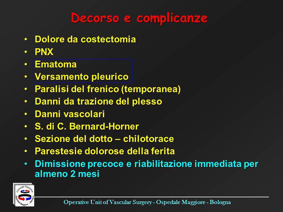 Decorso e complicanze Dolore da costectomia PNX Ematoma