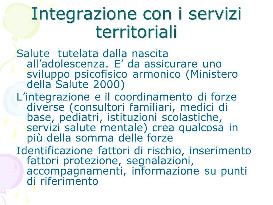 Integrazione con i servizi territoriali