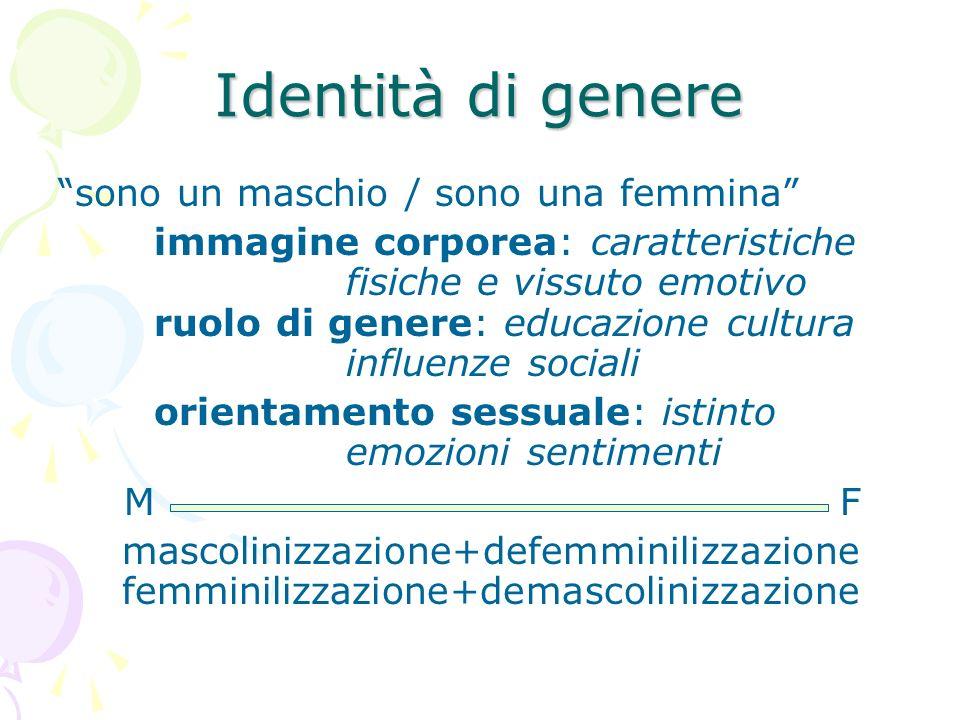 Identità di genere sono un maschio / sono una femmina