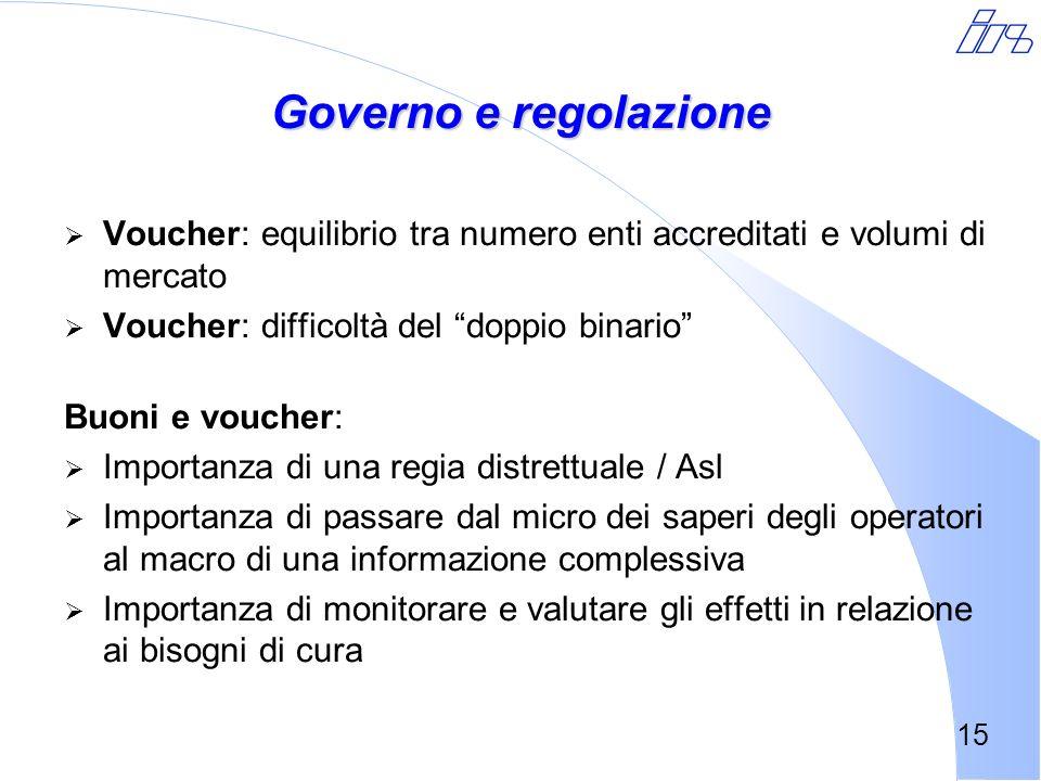 Governo e regolazione Voucher: equilibrio tra numero enti accreditati e volumi di mercato. Voucher: difficoltà del doppio binario