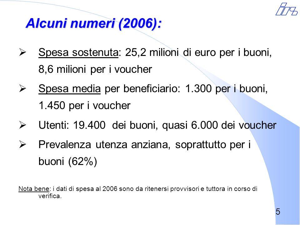 Alcuni numeri (2006): Spesa sostenuta: 25,2 milioni di euro per i buoni, 8,6 milioni per i voucher.