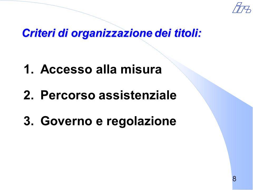 Criteri di organizzazione dei titoli: