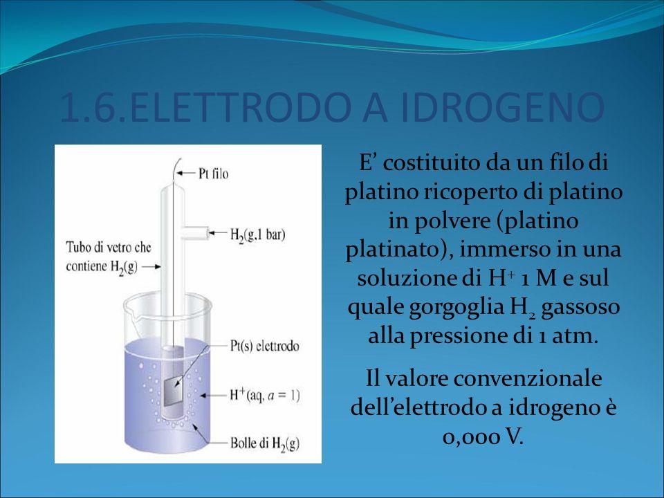 Il valore convenzionale dell'elettrodo a idrogeno è 0,000 V.