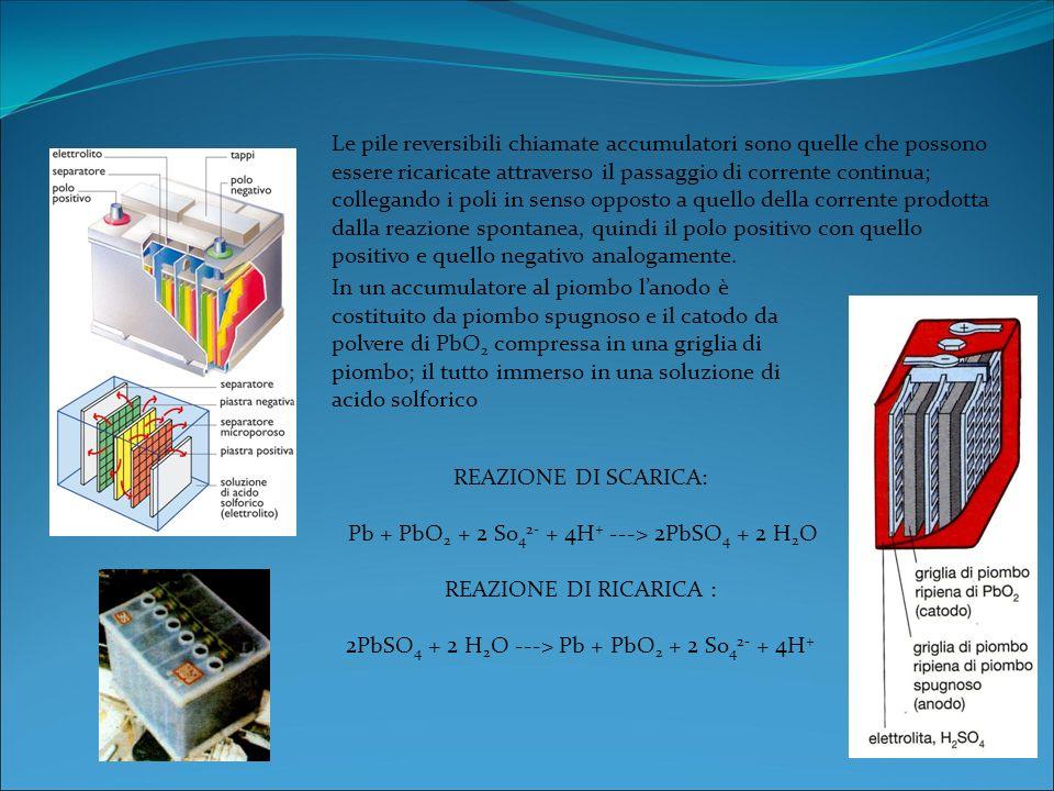 Pb + PbO2 + 2 So42- + 4H+ ---> 2PbSO4 + 2 H2O