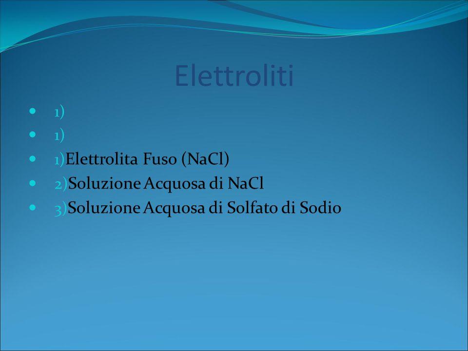 Elettroliti 1) 1)Elettrolita Fuso (NaCl) 2)Soluzione Acquosa di NaCl