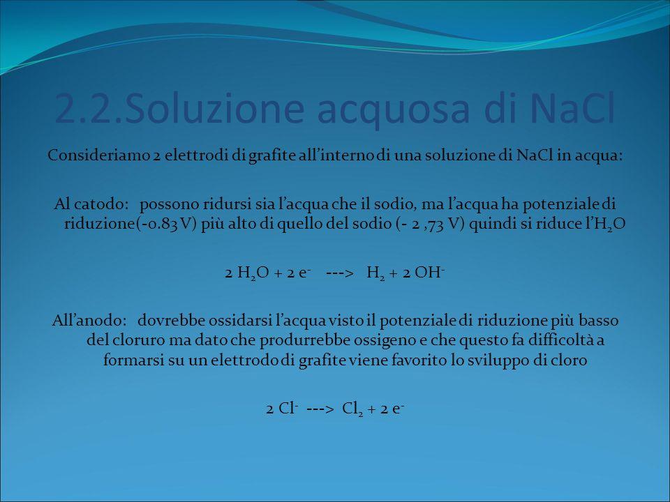 2.2.Soluzione acquosa di NaCl