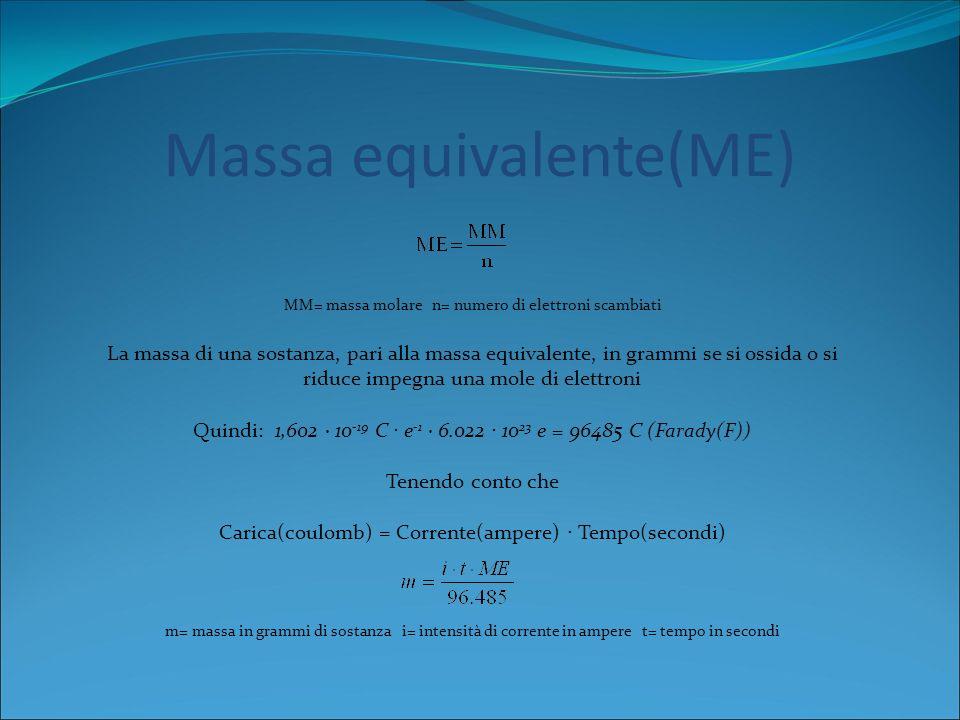 Massa equivalente(ME)