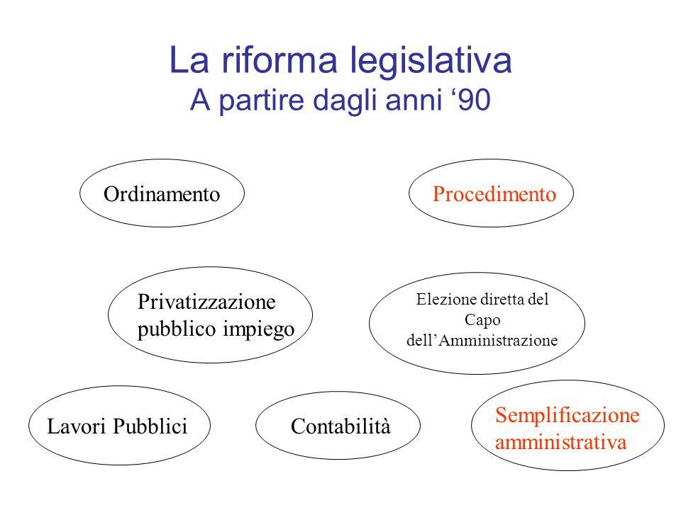 La riforma legislativa A partire dagli anni '90