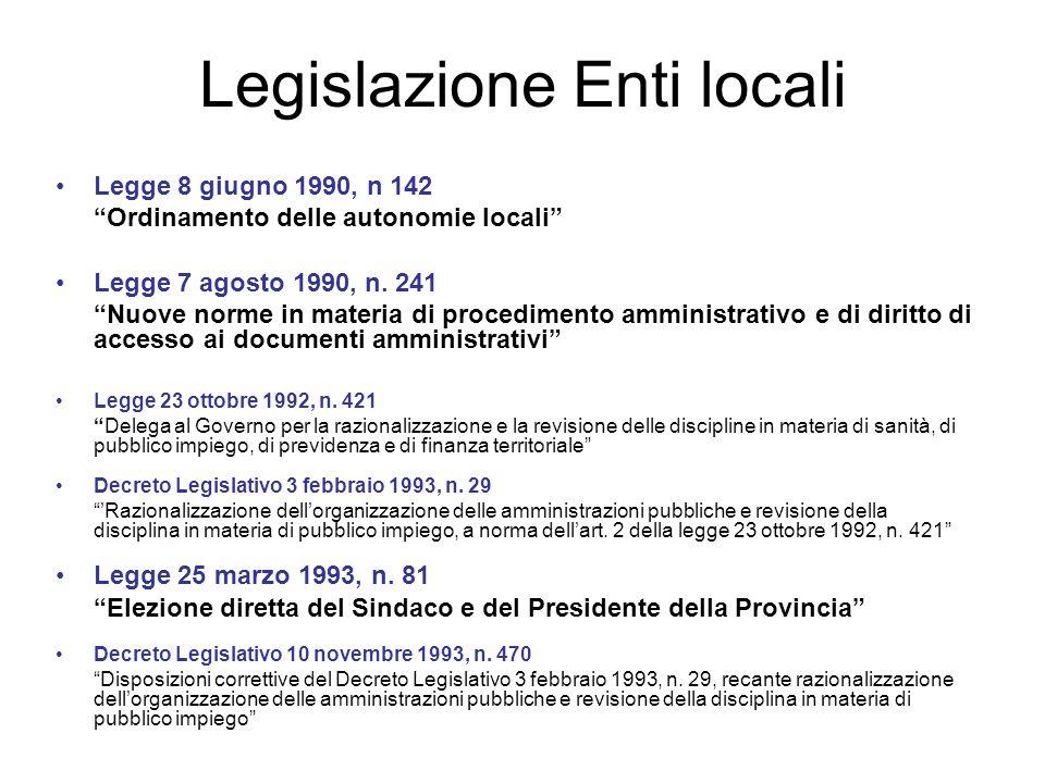 Legislazione Enti locali