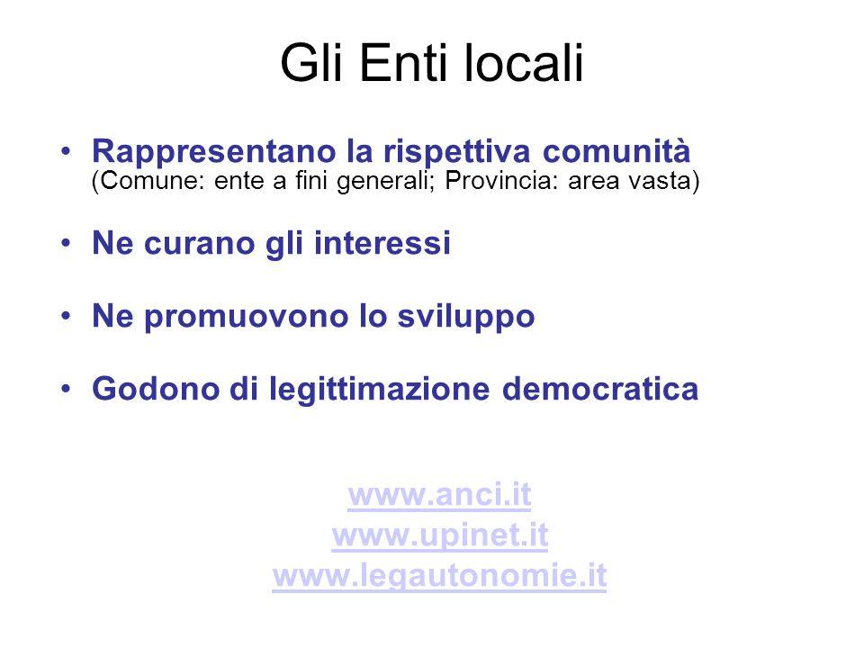 Gli Enti locali Rappresentano la rispettiva comunità (Comune: ente a fini generali; Provincia: area vasta)