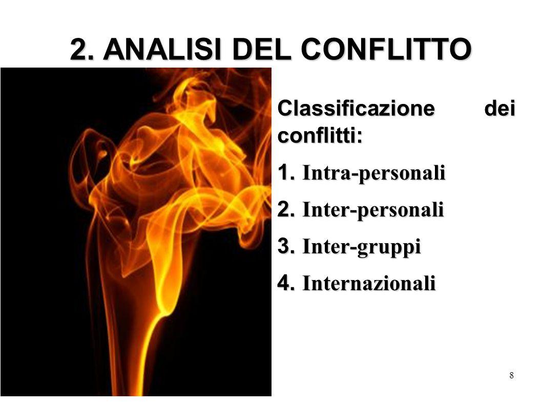 2. ANALISI DEL CONFLITTO Classificazione dei conflitti: