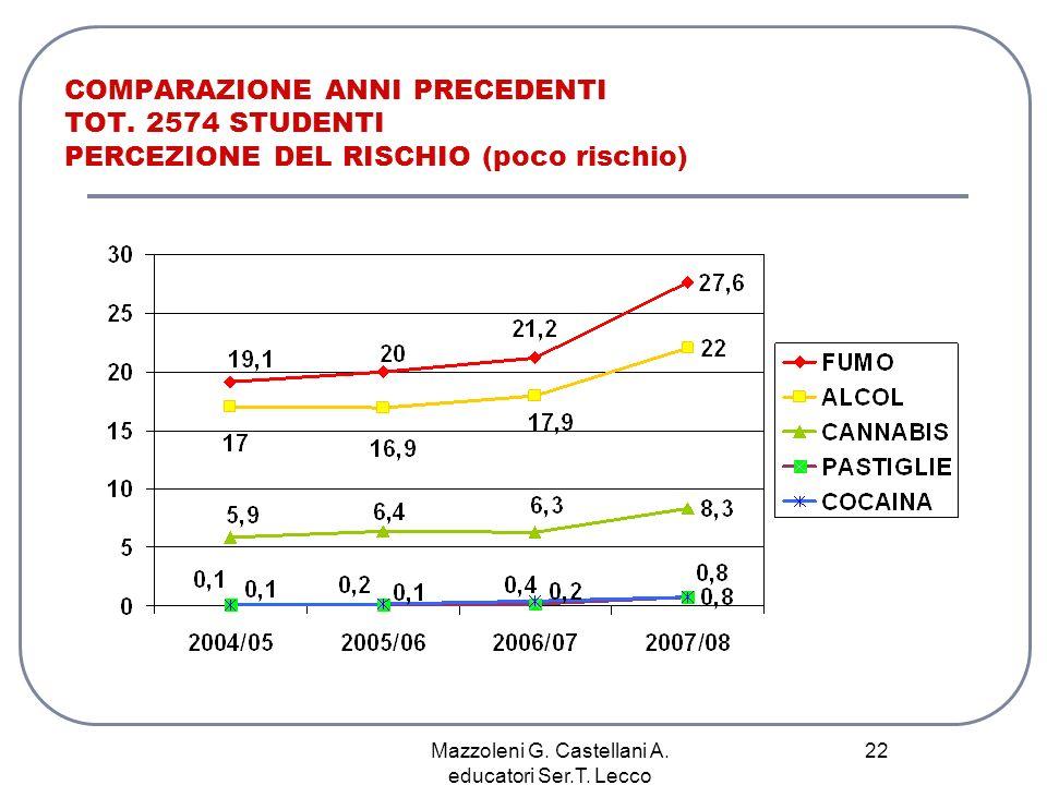 Mazzoleni G. Castellani A. educatori Ser.T. Lecco