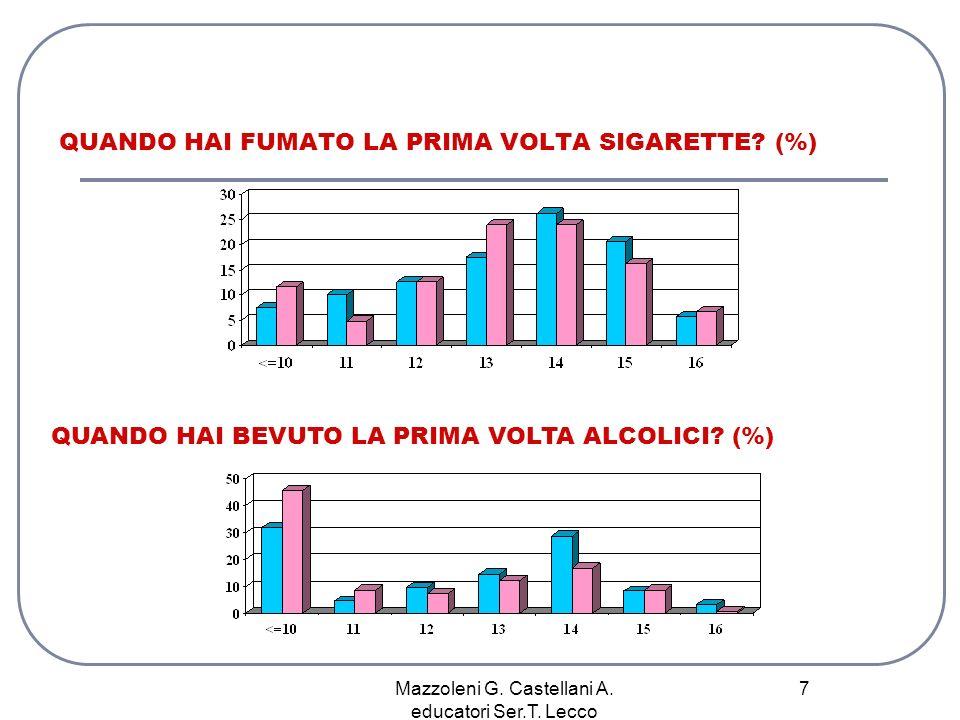 QUANDO HAI FUMATO LA PRIMA VOLTA SIGARETTE (%)