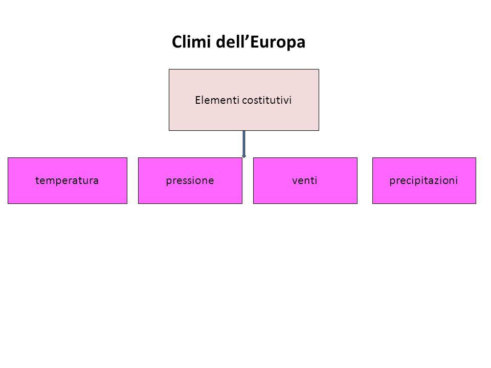 Climi dell'Europa Elementi costitutivi temperatura pressione venti