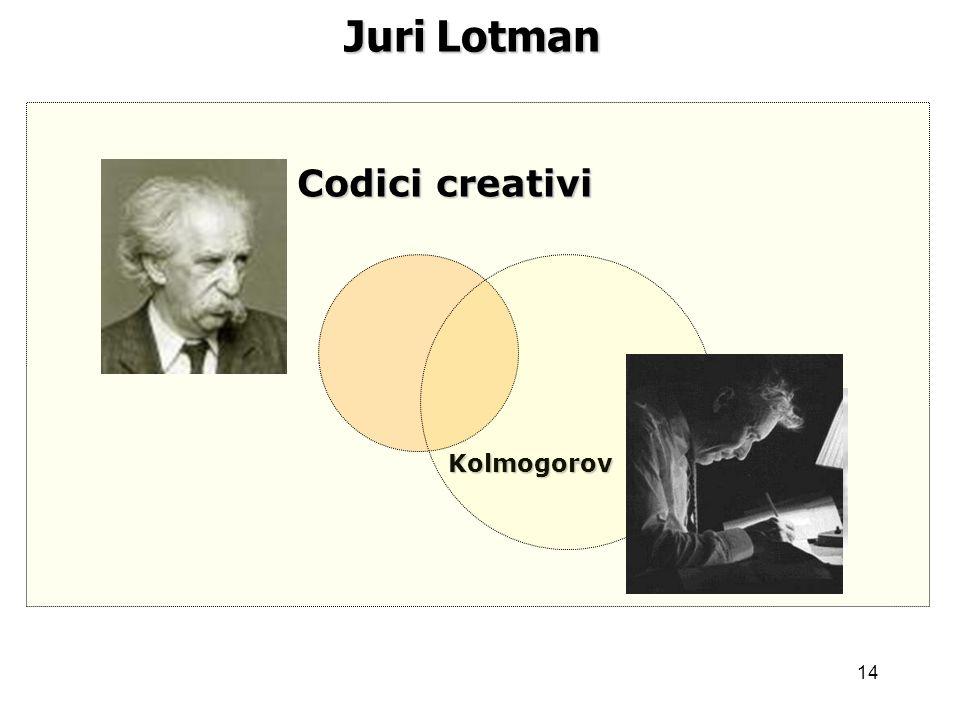 Juri Lotman Codici creativi Kolmogorov