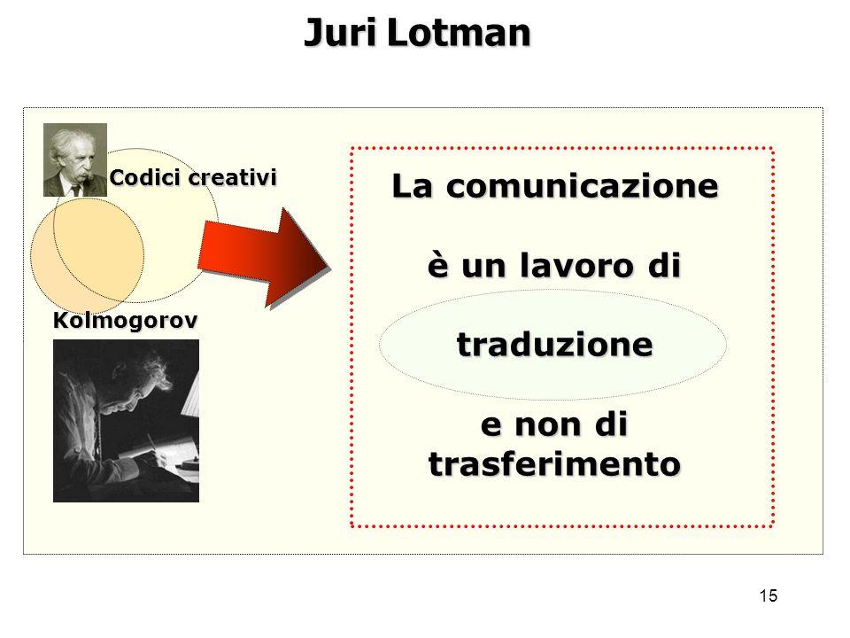 Juri Lotman La comunicazione è un lavoro di traduzione e non di