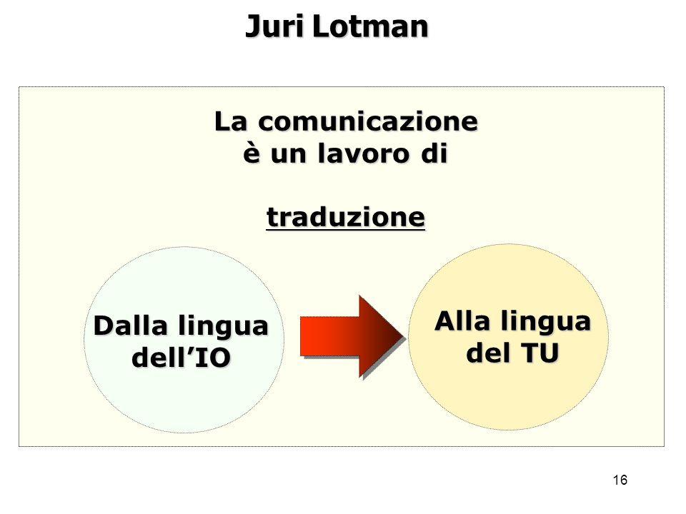 Juri Lotman La comunicazione è un lavoro di traduzione