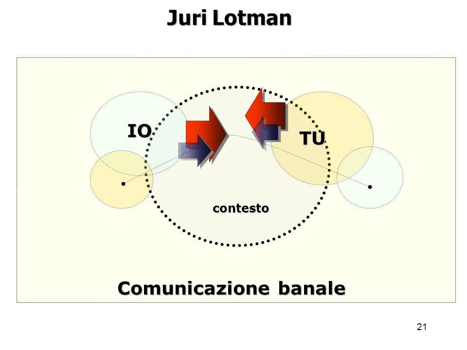 Juri Lotman IO TU contesto Comunicazione banale