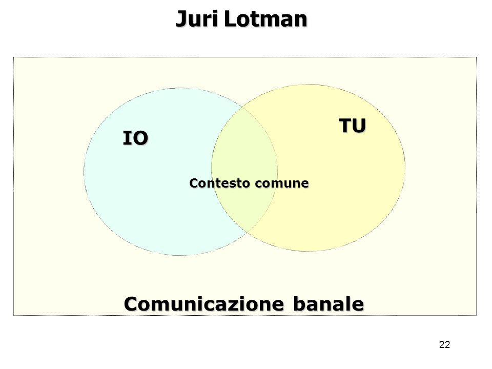 Juri Lotman TU IO Contesto comune Comunicazione banale