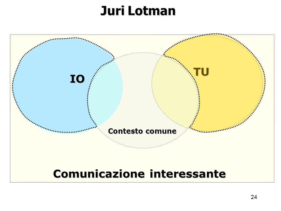 Comunicazione interessante