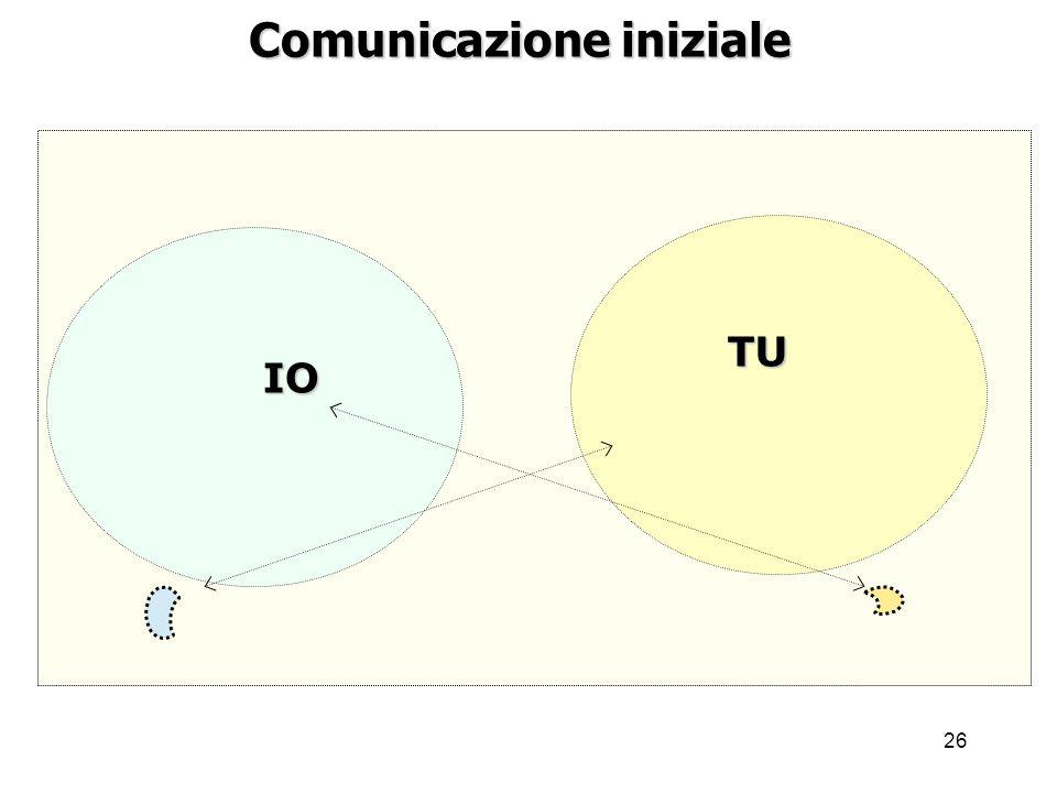 Comunicazione iniziale